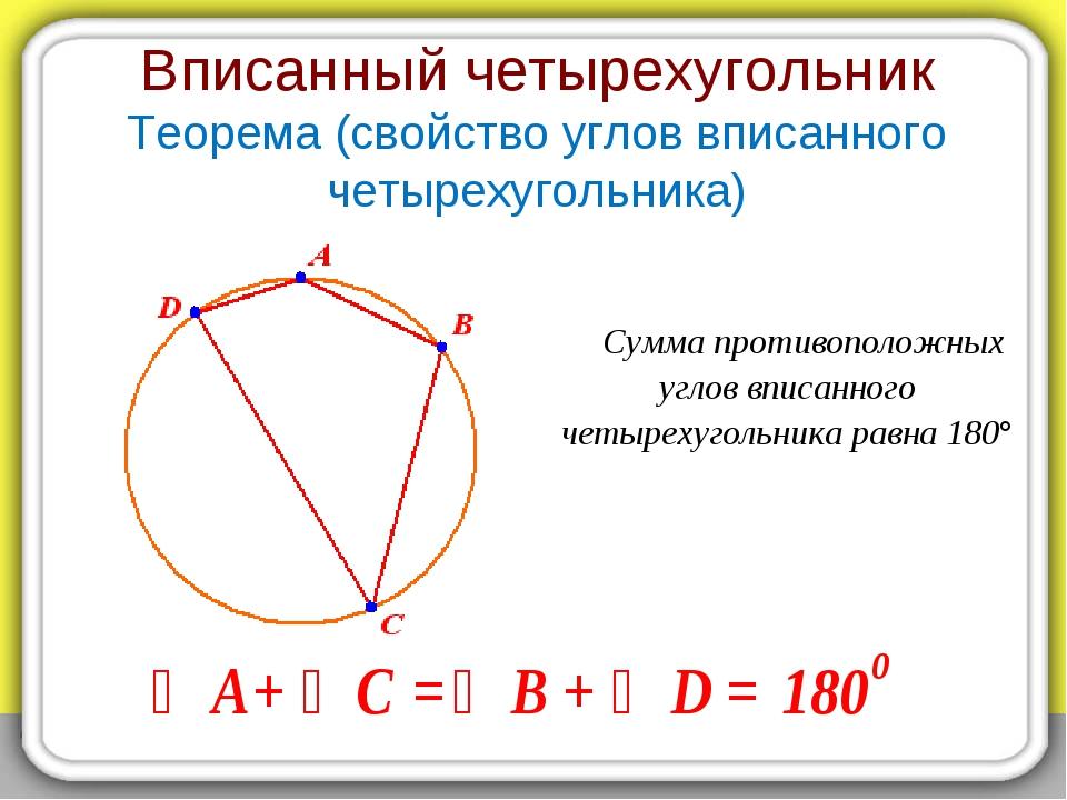 Вписанный четырехугольник Теорема (свойство углов вписанного четырехугольника...
