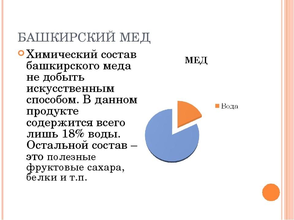 БАШКИРСКИЙ МЕД Химический состав башкирского меда не добыть искусственным спо...
