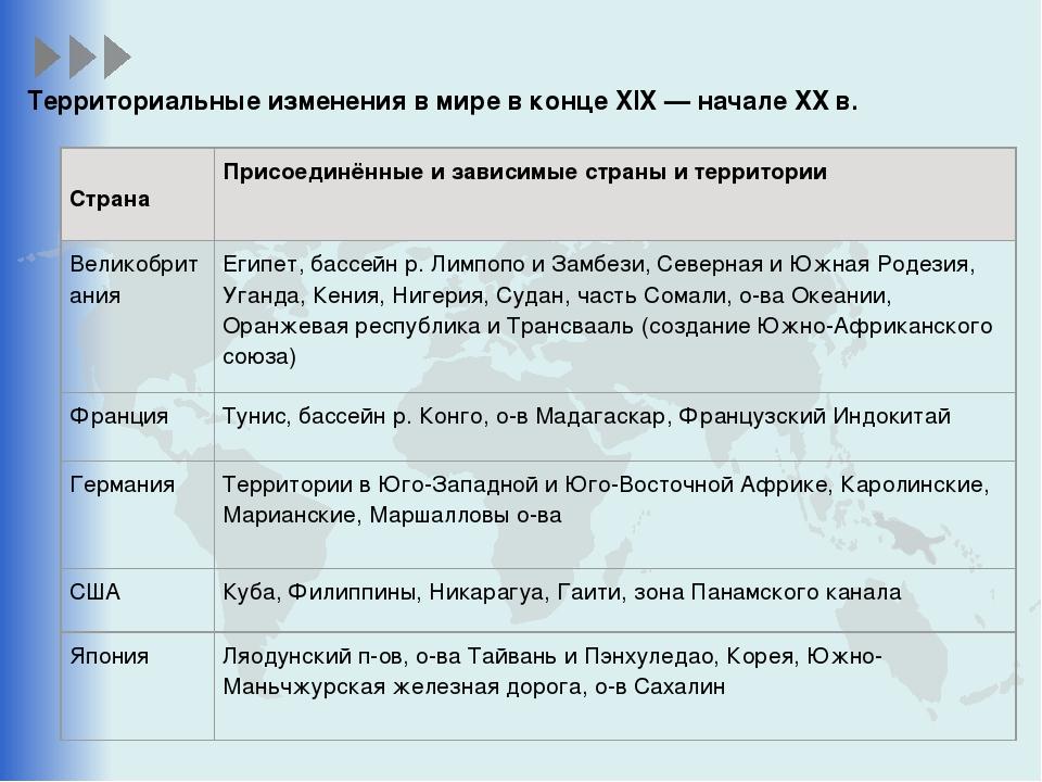 Территориальные изменения в мире в конце XIX — начале ХХ в. СтранаПрисоединё...