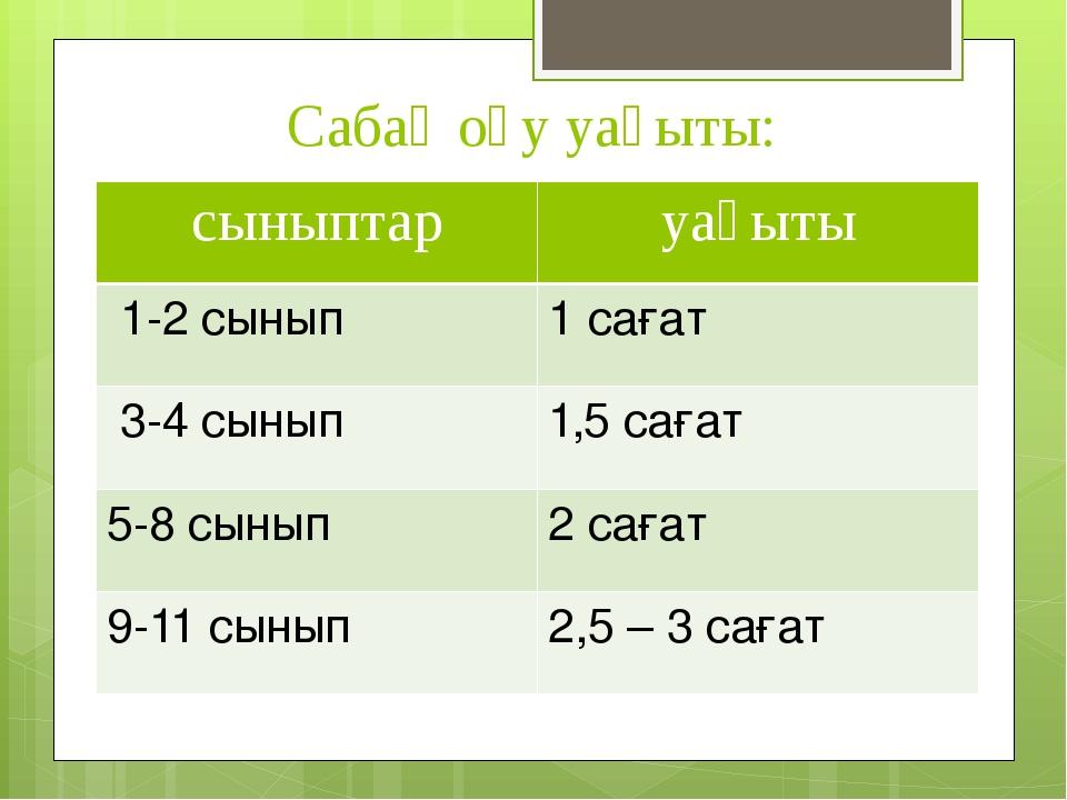 Сабақ оқу уақыты: сыныптар уақыты 1-2сынып 1 сағат 3-4 сынып 1,5 сағат 5-8 сы...