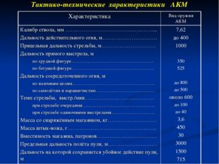 Тактико-технические характеристики АКМ ХарактеристикаВид оружия АКМ Калибр с