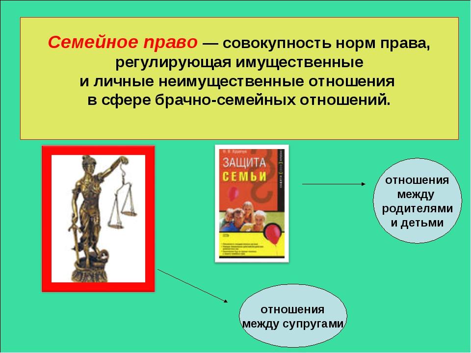 Семейное право — совокупность норм права, регулирующая имущественные и личные...