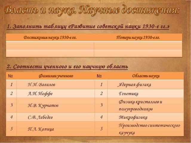 1. Заполнить таблицу «Развитие советской науки 1930-е гг.» 2. Соотнести ученн...