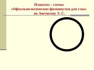 Плакаты – схемы «Офтальмологические физминутки для глаз» по Аветисову Э. С.