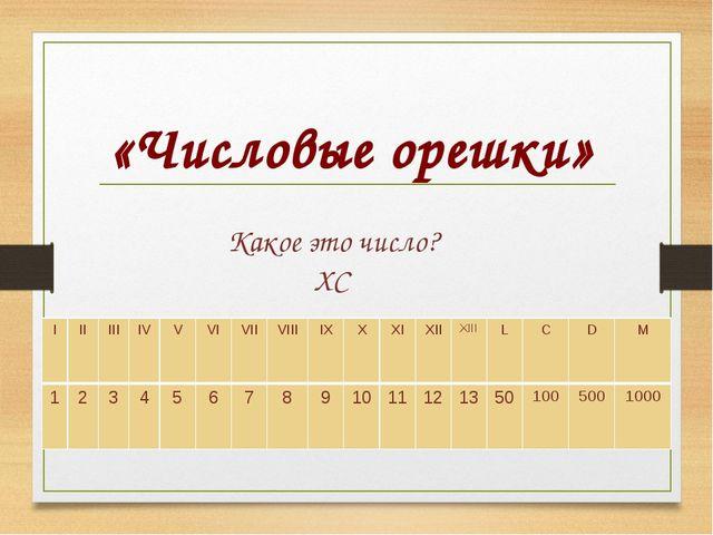Какое это число? XC «Числовые орешки» IIIIIIIVVVIVIIVIIIIXXXIXII...