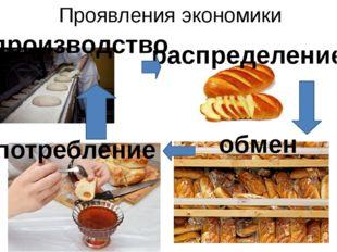 Проявления экономики производство распределение обмен потребление