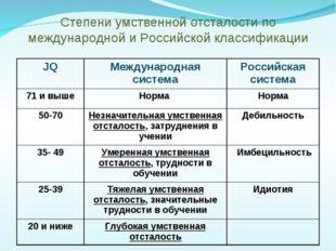 Степени умственной отсталости по международной и Российской классификации JQ