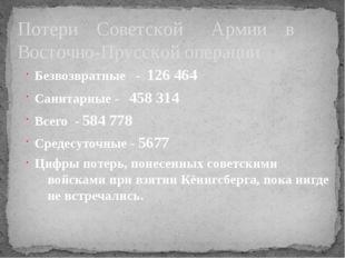 Потери Советской Армии в Восточно-Прусской операции Безвозвратные - 126 464