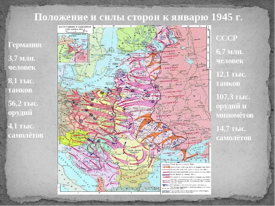 Положение и силы сторон к январю 1945 г. СССР 6,7 млн. человек 12,1 тыс. танк...