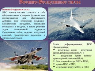 Военно-Воздушные силы ВВС нового состава сочетают в себе оборонительные я уд