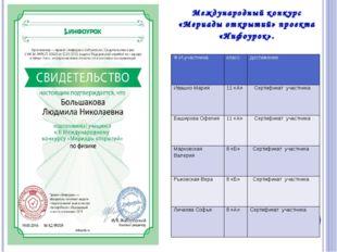 Ф.И.участника класс достижение Ивашко Мария 11 «А» Сертификат участника Башир