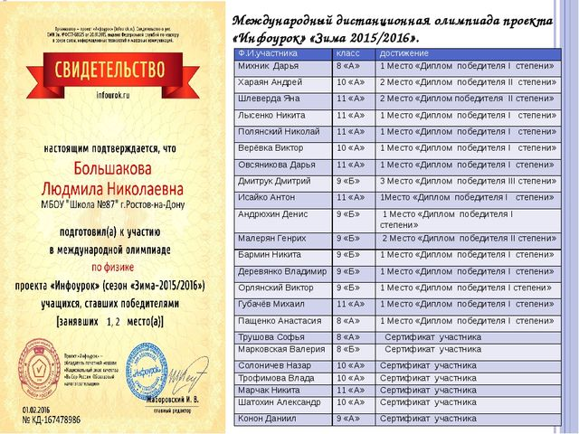 Международный дистанционная олимпиада проекта «Инфоурок» «Зима 2015/2016». Ф....