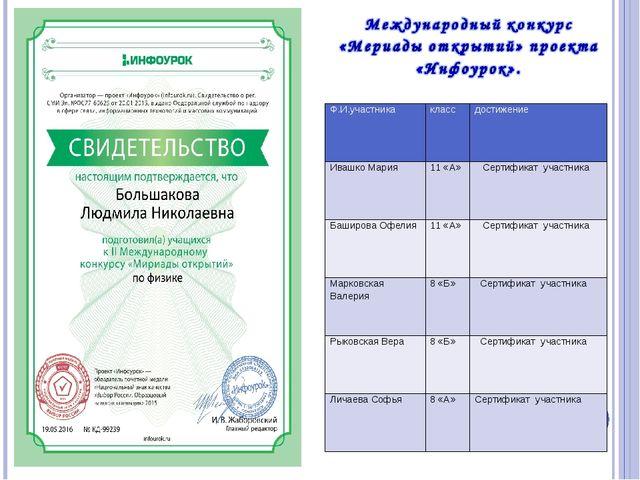 Ф.И.участника класс достижение Ивашко Мария 11 «А» Сертификат участника Башир...