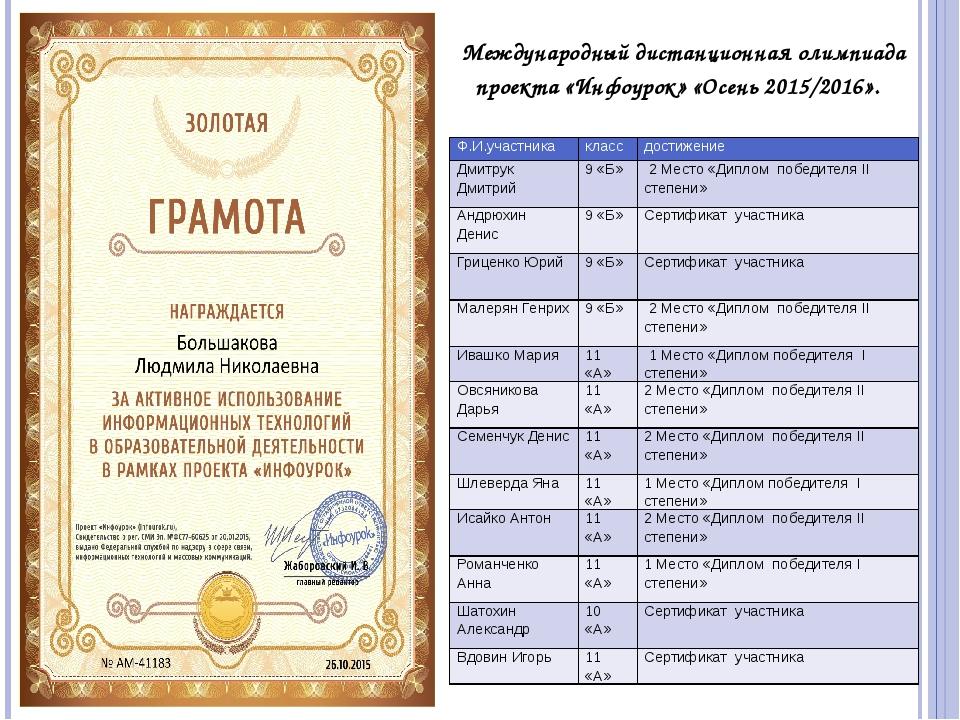 Международный дистанционная олимпиада проекта «Инфоурок» «Осень 2015/2016». Ф...