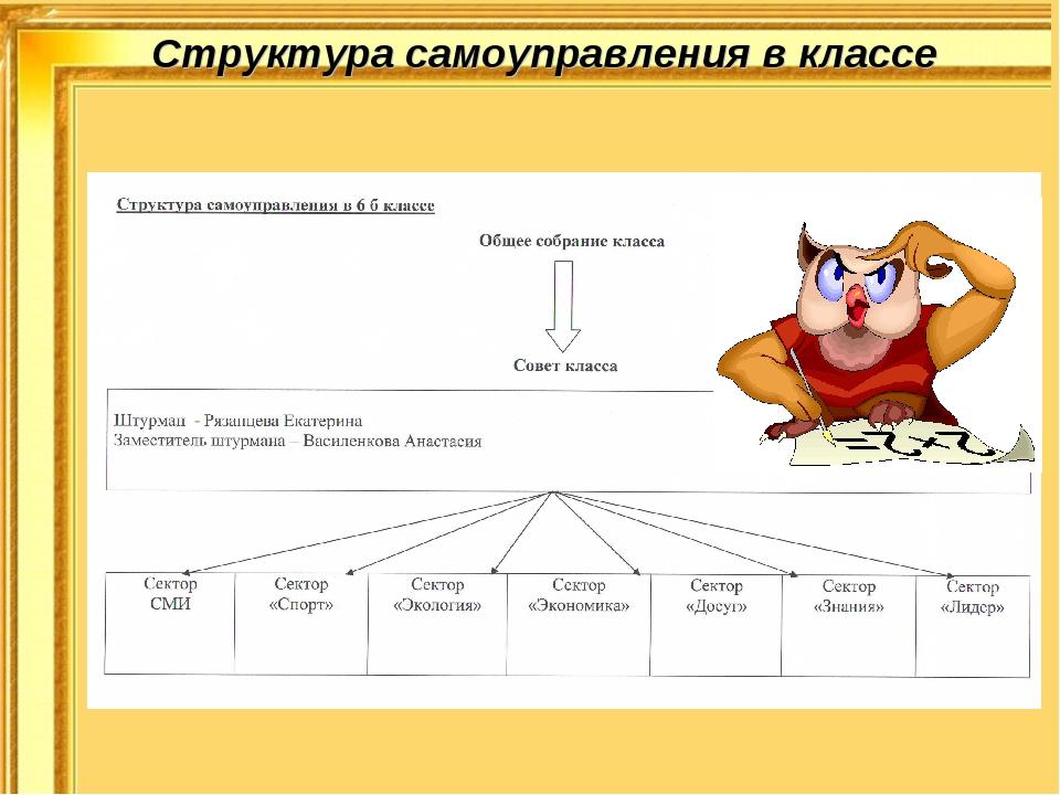 Структура самоуправления в классе