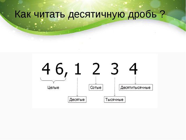 Как читать десятичную дробь ?