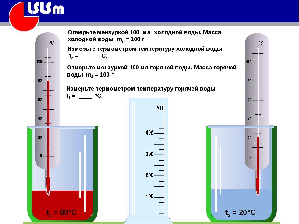 t2 = 20°C t1 = 80°C Отмерьте мензуркой 100 мл холодной воды. Масса холодной в...