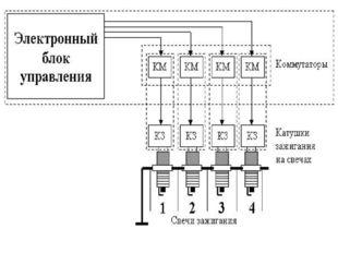 COP система Одной из наиболее популярных разновидностей EFS-систем является т