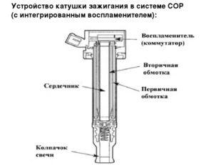 Устройство катушки зажигания в системе COP (с интегрированным воспламенителем):