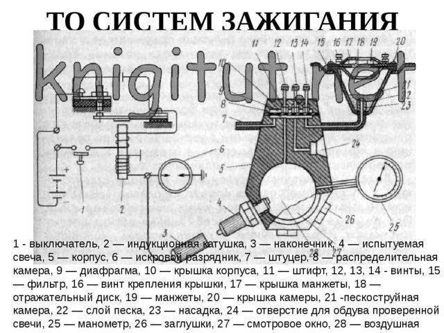 ТО СИСТЕМ ЗАЖИГАНИЯ 1 - выключатель, 2 — индукционная катушка, 3 — наконечник...