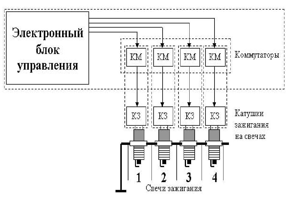 COP система Одной из наиболее популярных разновидностей EFS-систем является т...