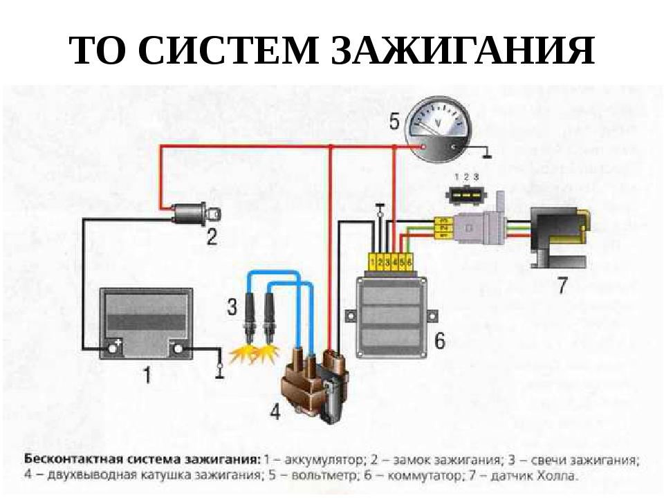 Схема подключения коммутатора на контактном зажигании