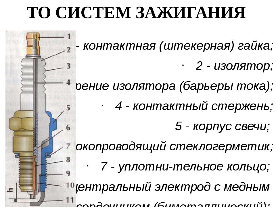 ТО СИСТЕМ ЗАЖИГАНИЯ 1 - контактная (штекерная) гайка; 2 - изолятор; 3 - оребр...