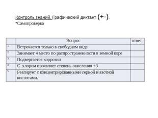 Контроль знаний. Графический диктант (+-). Самопроверка Вопрос ответ 1. Встре