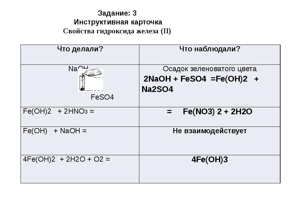 Задание: 3 Инструктивная карточка Свойства гидроксида железа (II) Что делали?...