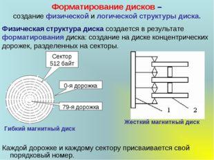 Форматирование дисков – создание физической и логической структуры диска. Каж
