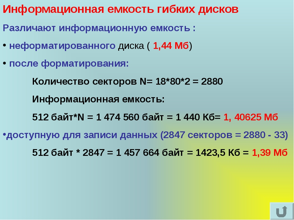 Информационная емкость гибких дисков Различают информационную емкость : нефор...