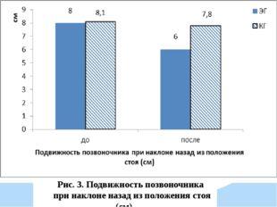 Рис. 3. Подвижность позвоночника при наклоне назад из положения стоя (см).