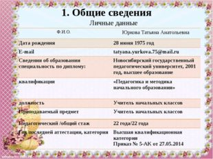 1. Общие сведения Личные данные Ф.И.О. ЮрковаТатьяна Анатольевна Дата рождени