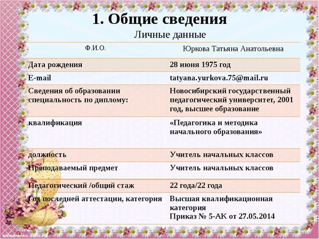1. Общие сведения Личные данные Ф.И.О. ЮрковаТатьяна Анатольевна Дата рождени...