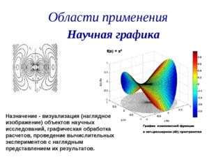 Области применения Научная графика Назначение - визуализация (наглядное изобр