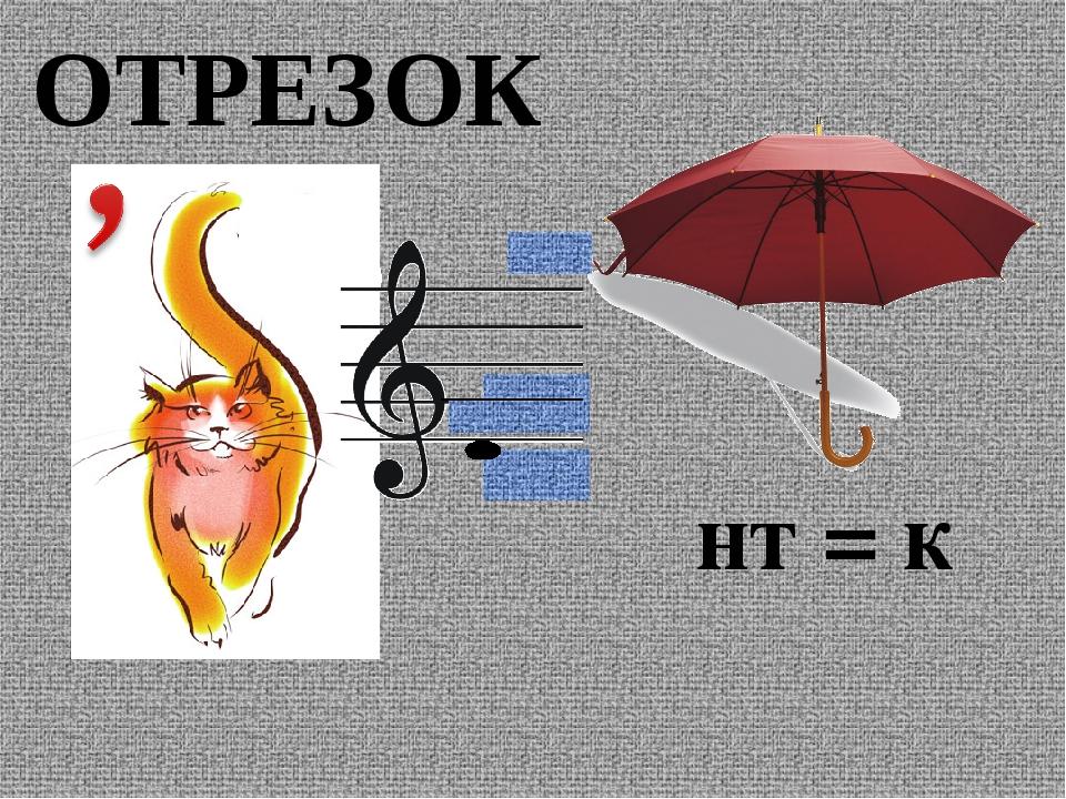 нт = к ОТРЕЗОК