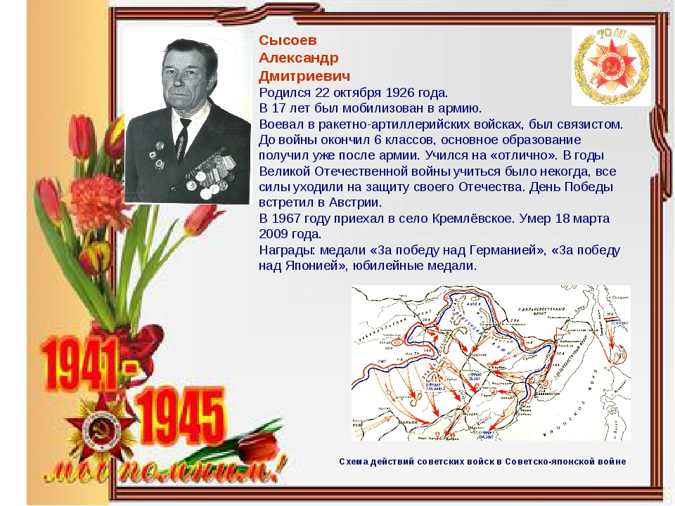 Сысоев Александр Дмитриевич Родился 22 октября 1926 года. В 17 лет был мобили...
