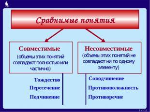Сравнимые понятия Совместимые (объемы этих понятий совпадают полностью или ча