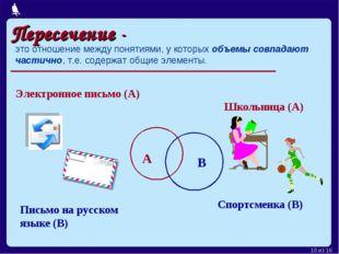 Пересечение - это отношение между понятиями, у которых объемы совпадают части