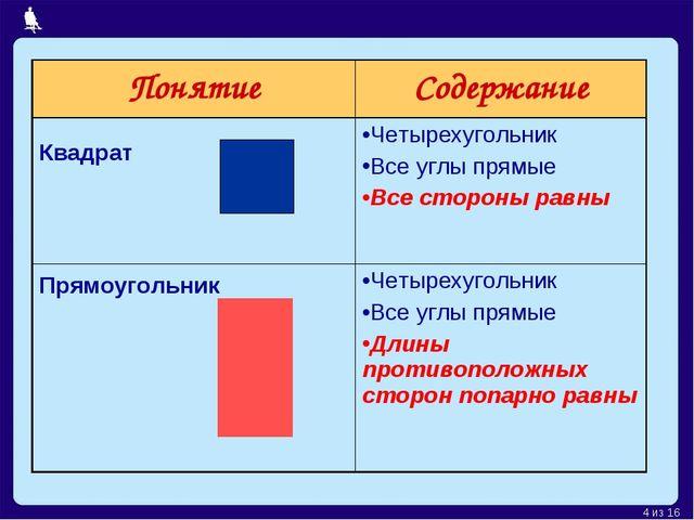 Москва, 2006 г. * из 16