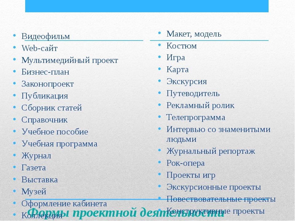 Формы проектной деятельности Видеофильм Web-сайт Мультимедийный проект Бизне...