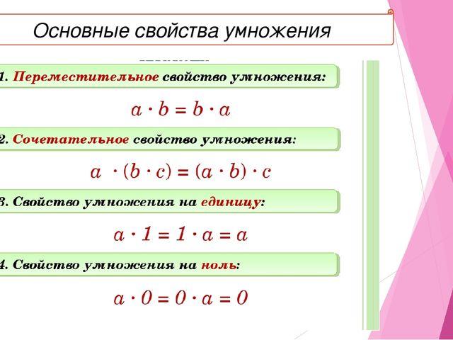 Основные свойства умножения