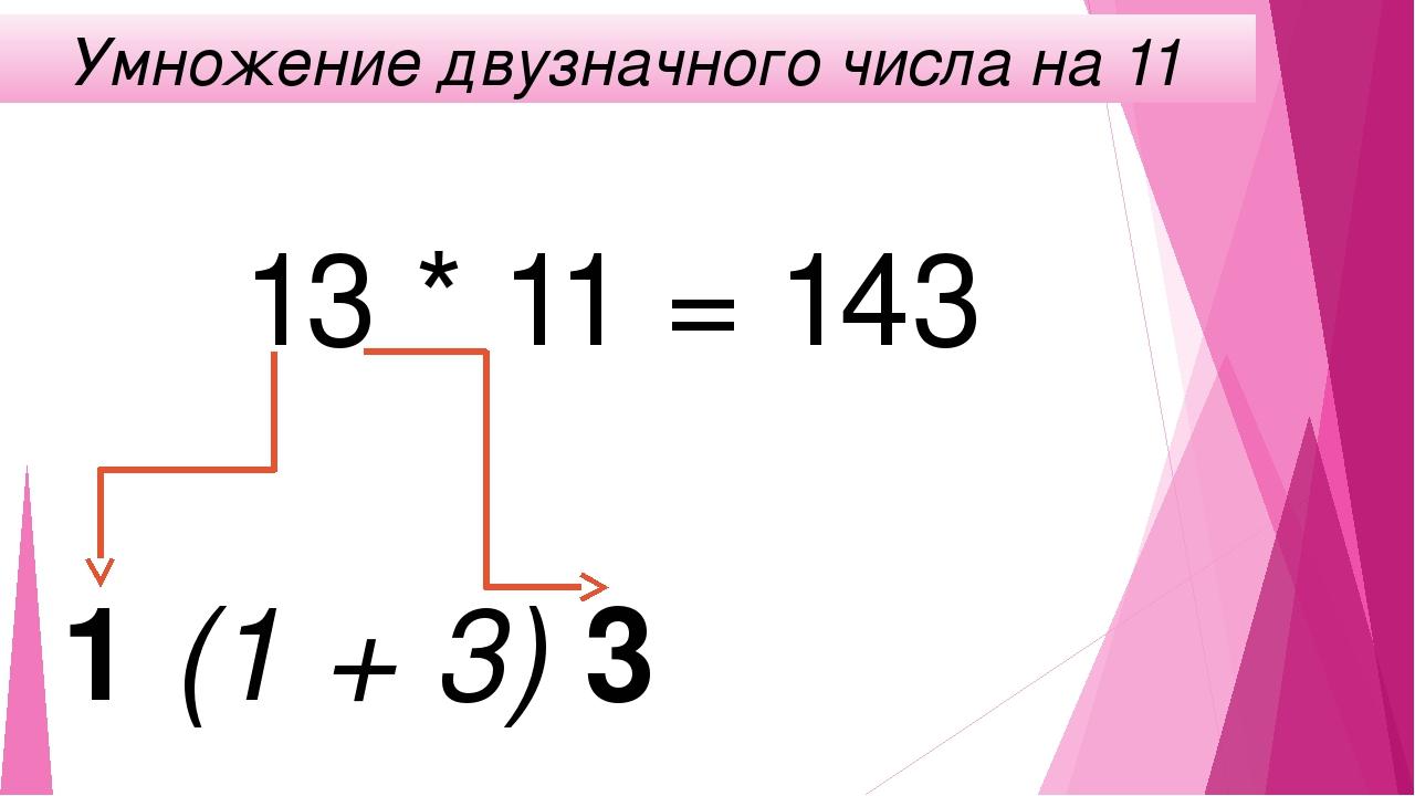 13 * 11 = 143 1 (1 + 3) 3 Умножение двузначного числа на 11