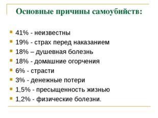 Основные причины самоубийств: 41% - неизвестны 19% - страх перед наказанием 1