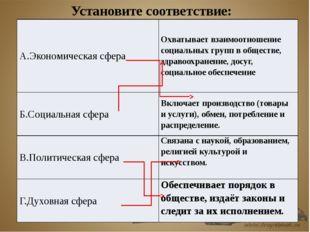 Установите соответствие: А.Экономическая сфера Охватывает взаимоотношение соц