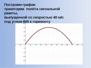 Построим график траектории полёта сигнальной ракеты, выпущенной со скоростью