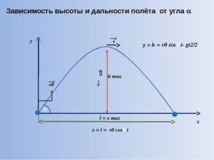 h max v v0 Зависимость высоты и дальности полёта от угла  y = h = v0 sin t-