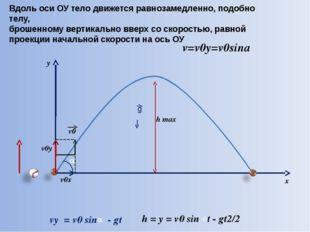 h max v0y v0x v0 Вдоль оси ОУ тело движется равнозамедленно, подобно телу, б