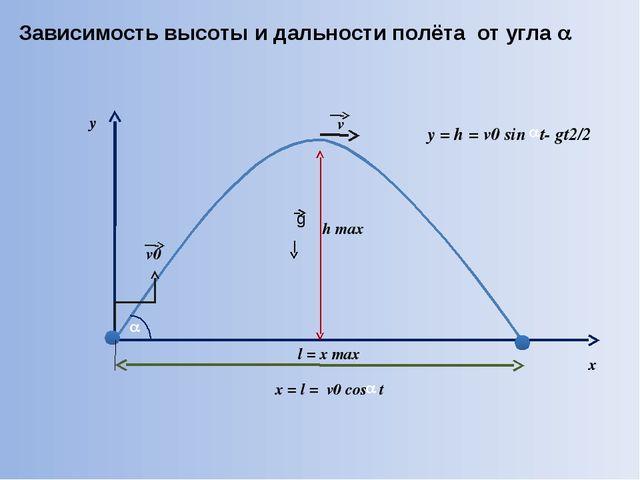 h max v v0 Зависимость высоты и дальности полёта от угла  y = h = v0 sin t-...