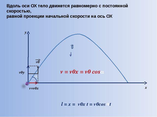 y x Вдоль оси ОХ тело движется равномерно с постоянной скоростью, равной про...